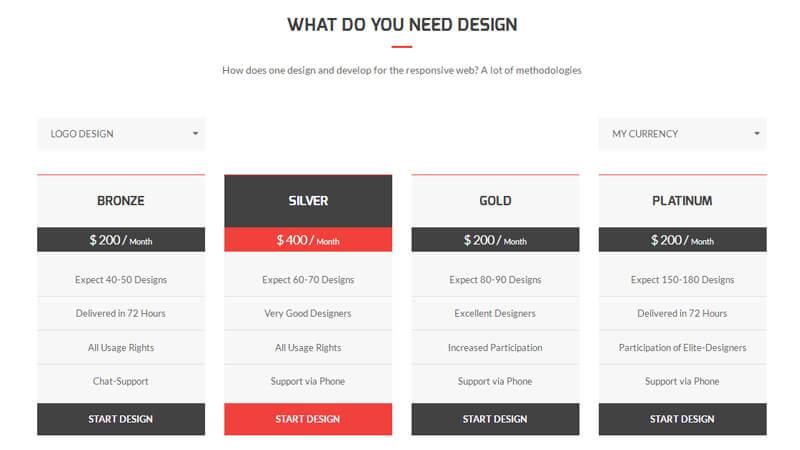 Design Contest Graphic Design Companies Responsive HTML Template - Photo contest website template